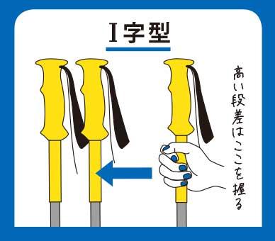 グリップ(I字型)