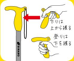 グリップの種類・I字型