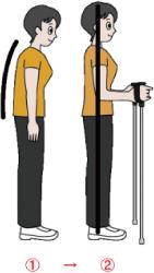 ウォーキングポール、ノルディックポールを持つだけで姿勢が良くなります。